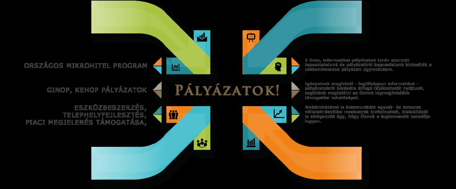 ITpalyazatok_nobonet.jpg